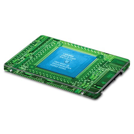 Skin For Samsung 850 / 860 Evo 2.5