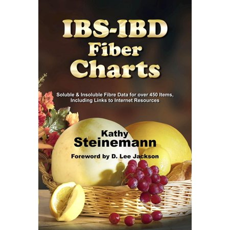 IBS-IBD Fiber Charts: Soluble & Insoluble Fibre Data for Over 450 Items, Including Links to Internet Resources - eBook 450 Glass Fiber