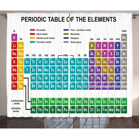 Periodic Table Curtains 2 Panels Set, Educational Artwork for Classroom Science Lab Chemistry Club Camp Kids Print, Window Drapes for Living Room Bedroom, 108W X 63L Inches, Multicolor, by Ambesonne - Classroom Curtains