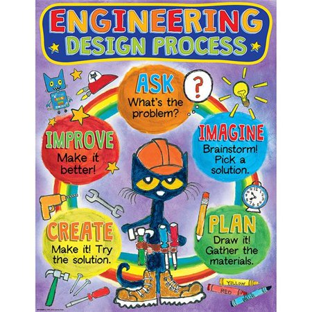Teacher Created Resources EP-62009 17-22 in. Pete the Cat Engneering Process Chart