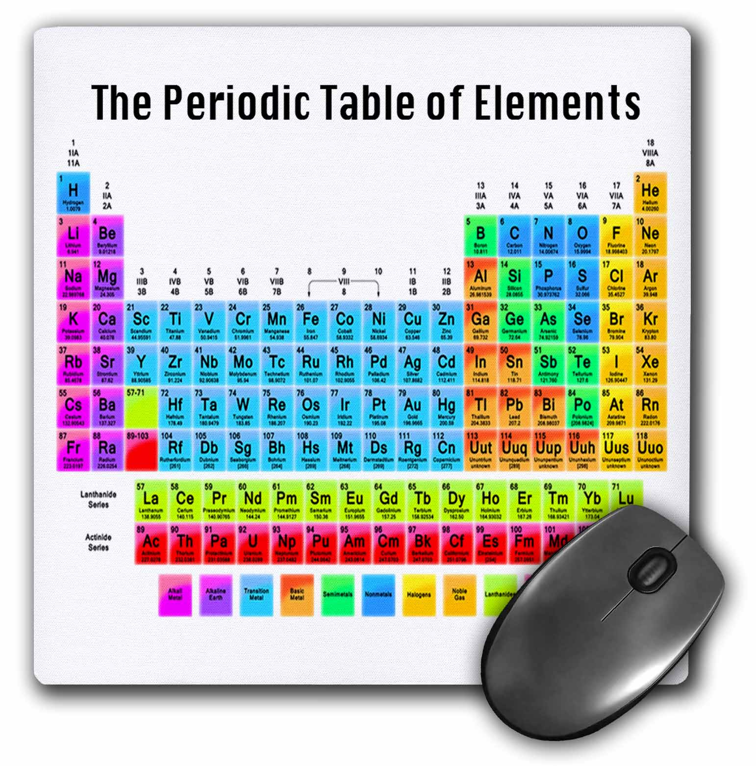 Image of 3dRose The Periodic Table of Elements, Mouse Pad, 8 by 8 inches