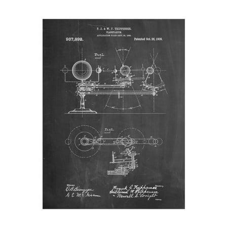 Planetarium 1909 Patent Print Wall Art By Cole (Best Home Planetaria)