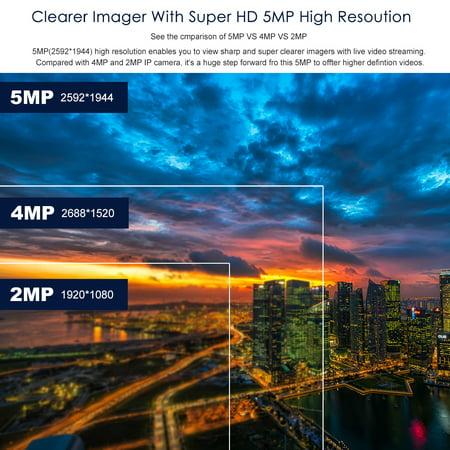 5MP ( 4MP / 1080P / 1440P / 1520P ) Camera HD Bullet POE IP