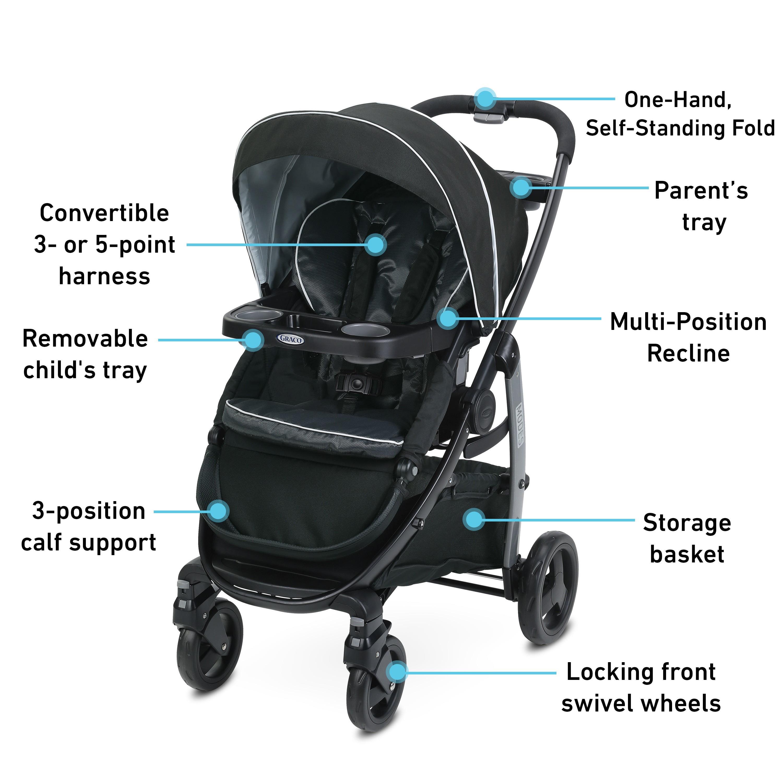 Graco Stroller Accessories Stand Attachment   Bruin Blog