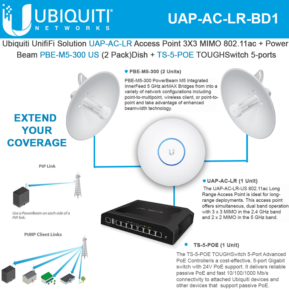 Ubiquiti Unifi Access Point Uap Ac Lr Powerbeam Dish Pbe M5 300 X2 Ap Long Range Ts 8 Pro
