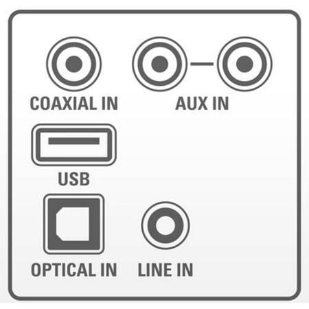 Sanyo FWSB426F 2.1-Channel Sound bar with Wireless