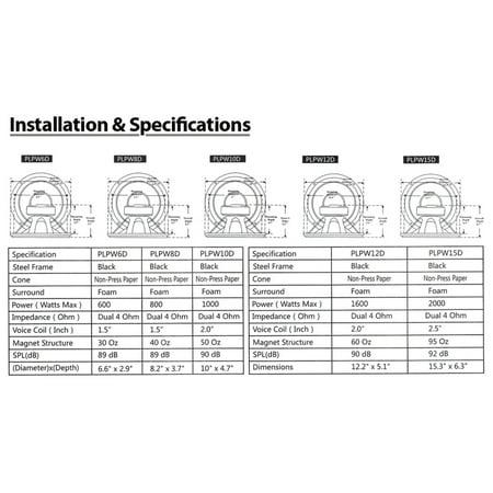 Pyle Plpw15d Power Series Dual Voice-coil 4ohm Subwoofer (15\