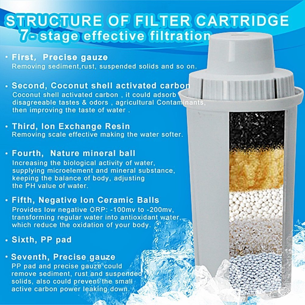 EHM Replacement Filter for 2L & 3.5L Alkaline Pitchers Drop in Style ( Brita Type )
