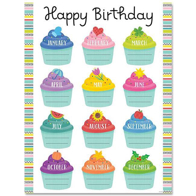 Creative Teaching Press CTP8691 Color Pop Birthday Chart