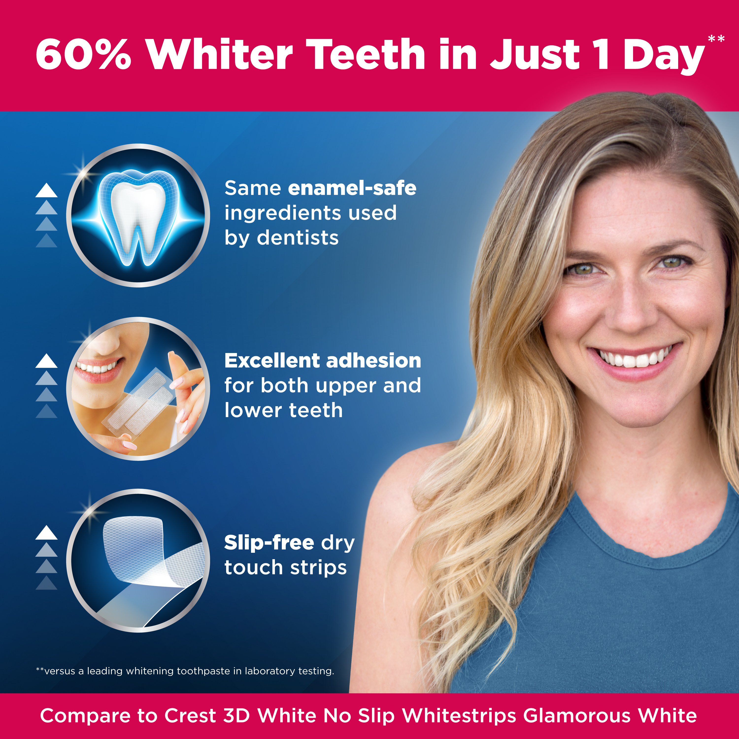Equate Beauty Premium Teeth Whitening Strips 14 Day Treatment