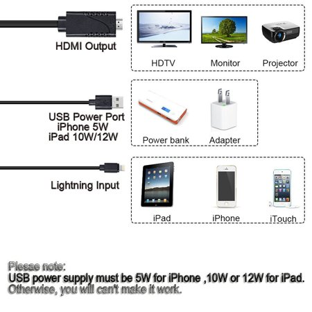 Lightning to HDMI Cable ,VIPUS Lightning to HDMI Adapter