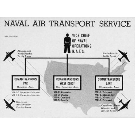 Laminated Poster Organizational Chart Of The U S  Naval Air Transport Service  Nats  In 1943  Poster Print 24 X 36