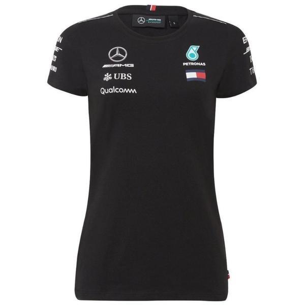 Mercedes Benz AMG Formula 1 Petronas