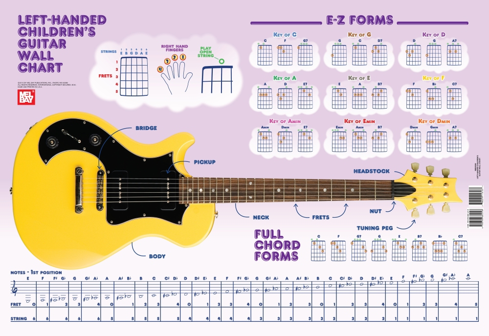 Mel Bay Left-Handed Children's Guitar Wall Chart by Mel Bay
