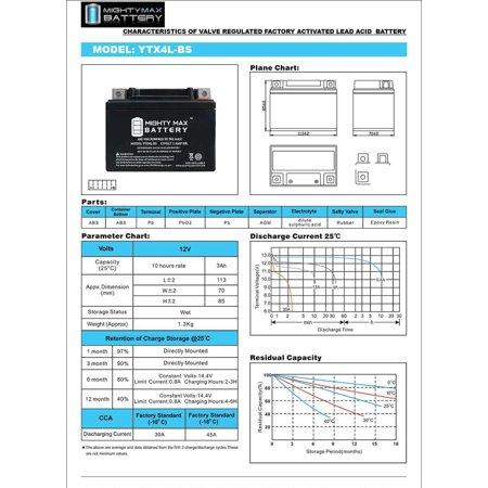 YTX4L-BS Battery for ATV E-Ton NXL, RXL 50CC 99-03 + 12V 1Amp Charger - image 4 de 6