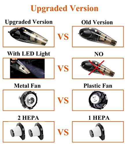 Hikeren Handheld Auto Car Wet&dry 106w Vacuum Cleaner Dc ...