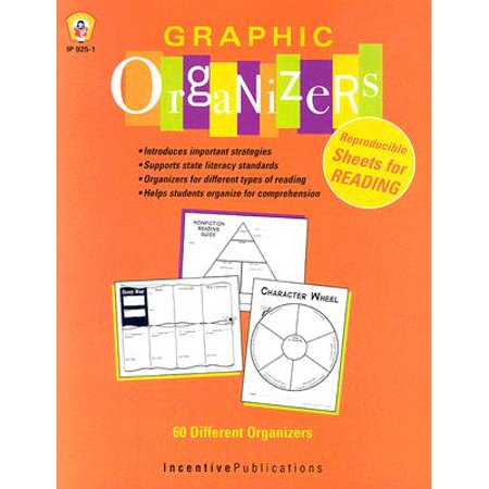 Graphic Organizers for Reading (Types Of Graphic Organizers And Their Uses)