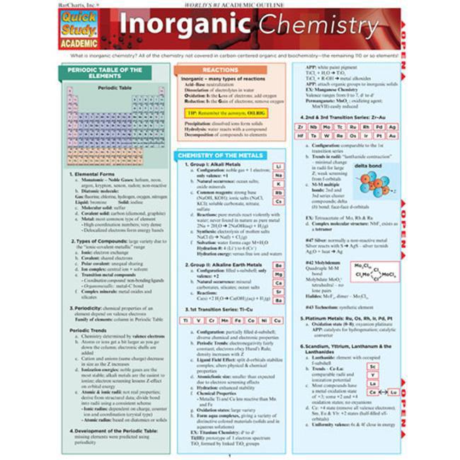 BarCharts- Inc. 9781423214311 Inorganic Chemistry - image 1 de 1