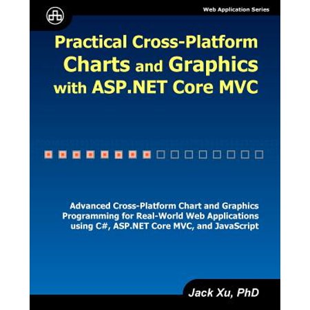 Practical Cross-Platform Charts and Graphics with ASP.NET Core
