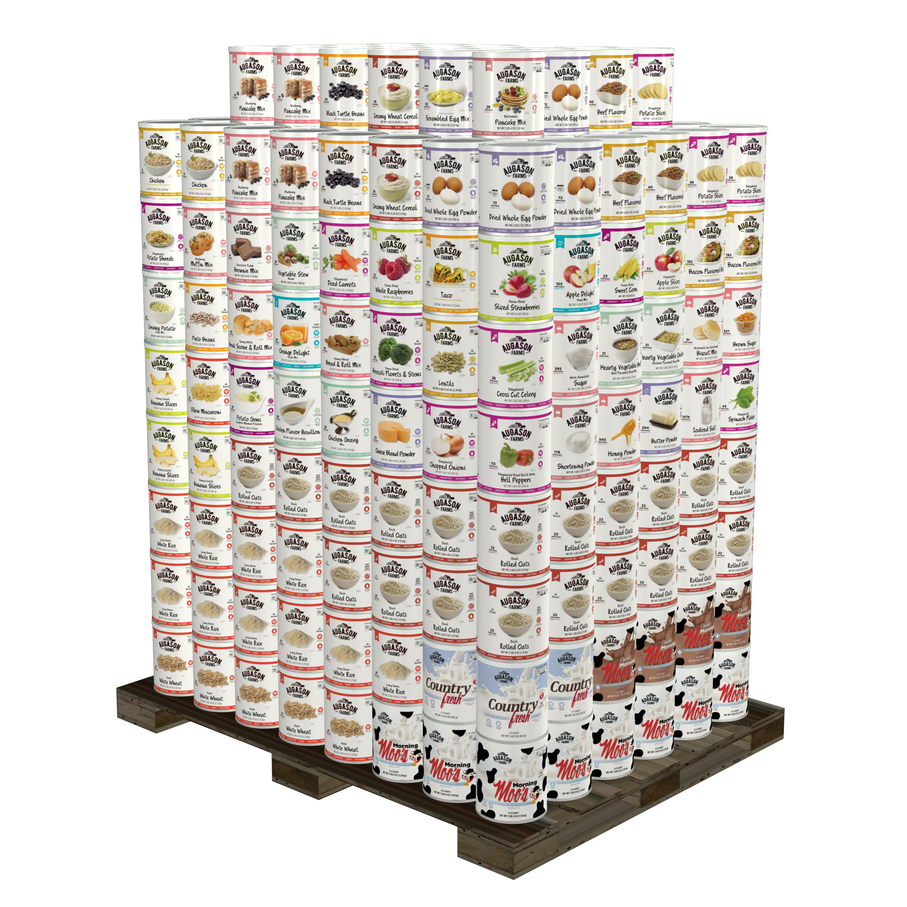 Augason Farm's Deluxe Emergency 1-Year Food Supply (4 Person), 360 No. 10 Cans, 20,923 Servings