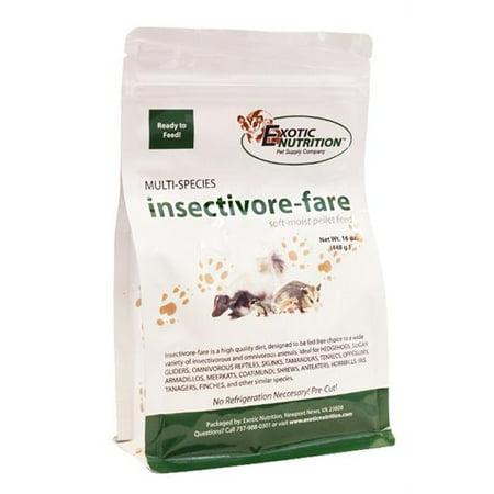 Insectivore-fare 1 lb. Sugar Glider or Hedgehog