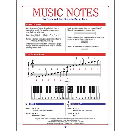 Faber Piano Adventures Music Notes (The Quick And Easy Guide To Music Basics) - Faber Piano - Halloween Music Piano Notes