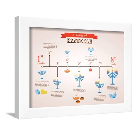 Hanukkah Holiday Timeline , 8 Day Infographics Framed Print Wall Art By - Timeline Infographic
