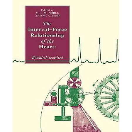 The Interval Force Relationship Of The Heart  Bowditch Revisited
