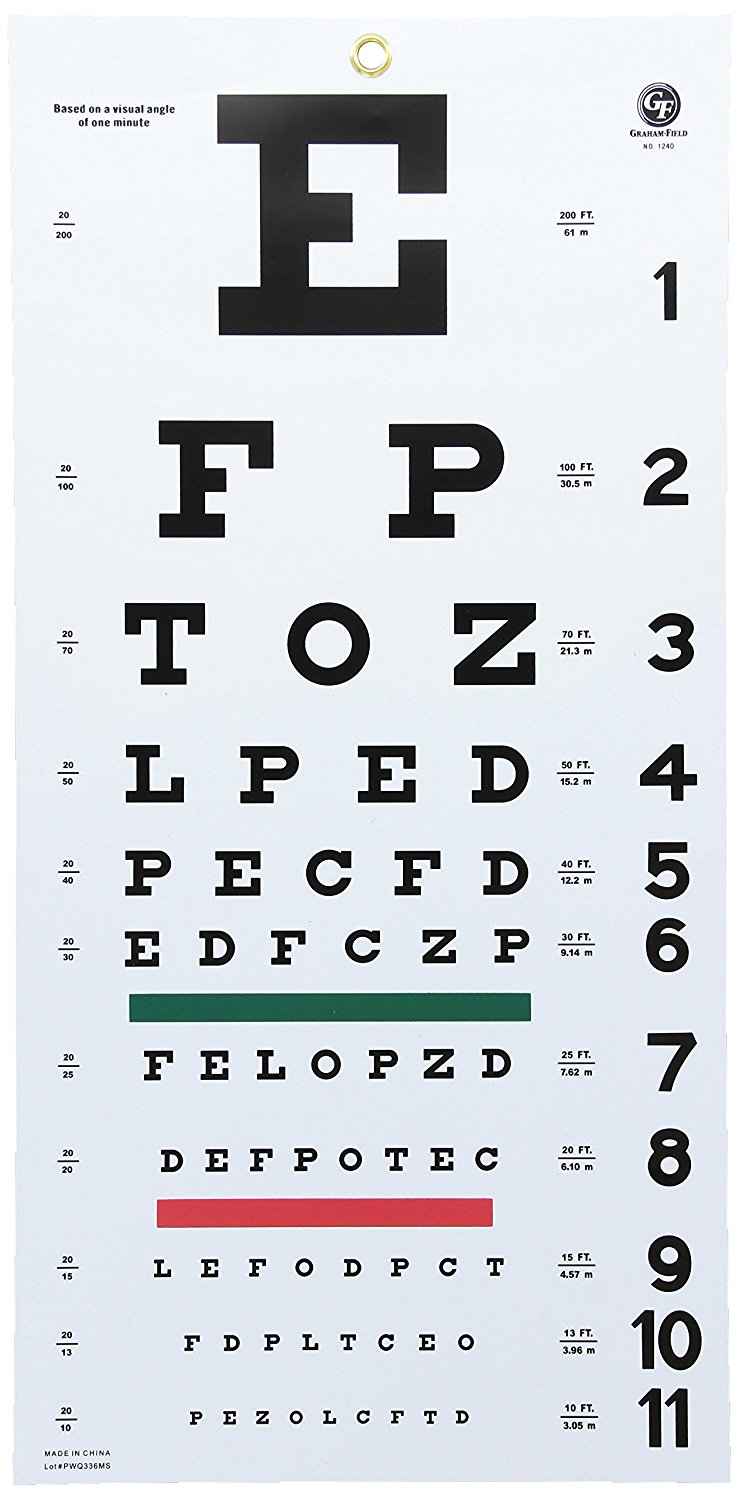 Grafco 1240 snellen hanging eye chart 20 distance non reflective