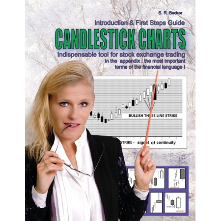 Candlestick Charts - Indispensable tool for stock exchange trading -