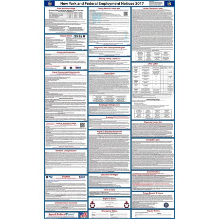 2017 New York  State And Federal Labor Law Poster  Laminated