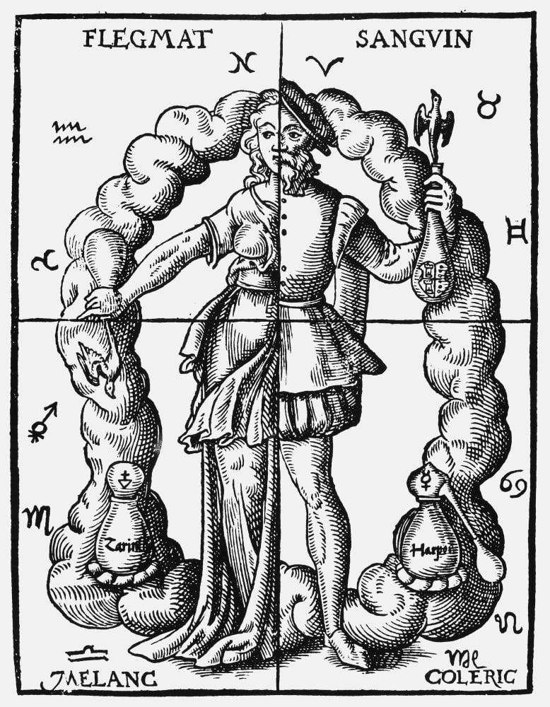 Four Humors Nan Alchemical Representation Of The Four Humors In