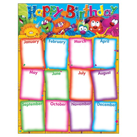 HAPPY BIRTHDAY FURRY FRIENDS LEARNING CHART