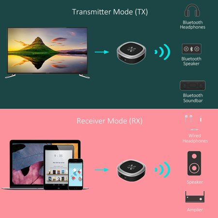 Bluetooth 4.1 Transmitter And Receiver, 3.5mm Wireless Audio Adapter with APT-X Low Latency And Multi-Point Access for TV / Home Sound System - image 3 de 8