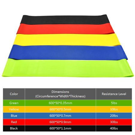 Set of 5 Exercise Resistance Loop Bands with Carry Bag Latex Gym Strength Training Loops Bands Workout Bands Home Fitness Physical Therapy - image 1 de 6