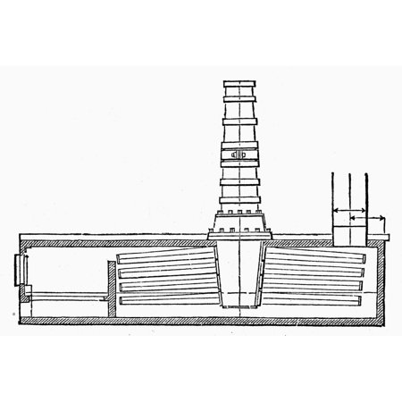 Stevens Sectional Boiler Nsectional Boiler On Board Steamships Built ...