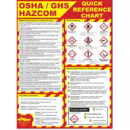 OSHA Hazcom Reference Chart Poster (24 by 32 inch) - ENGLISH