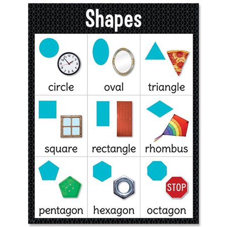 Shapes Chart (Creative Teaching Press CTP8612 17 x 22 in. Shapes)