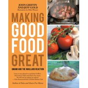 Making Good Food Great : Umami and the Maillard Reaction