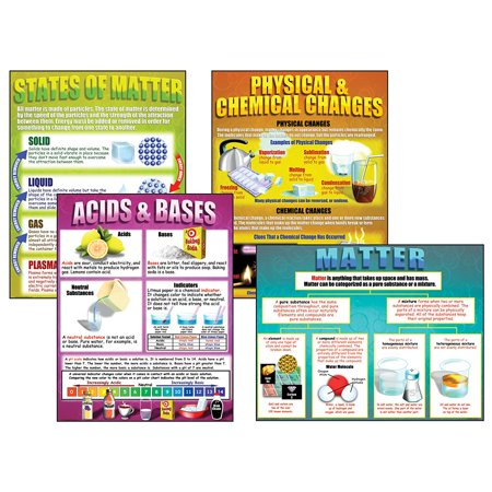 Chemistry Basics Teaching Poster Set, Use these 4 posters on chemistry basics to brighten your classroom and educate your students By McDonald (Mcdonald Publishing Poster Set)