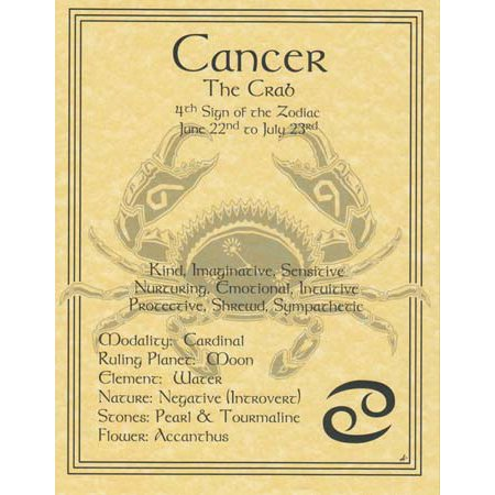 Home Wall Artwork Prayer Zodiac Cancer Small Parchment Paper Poster Framing Size Print