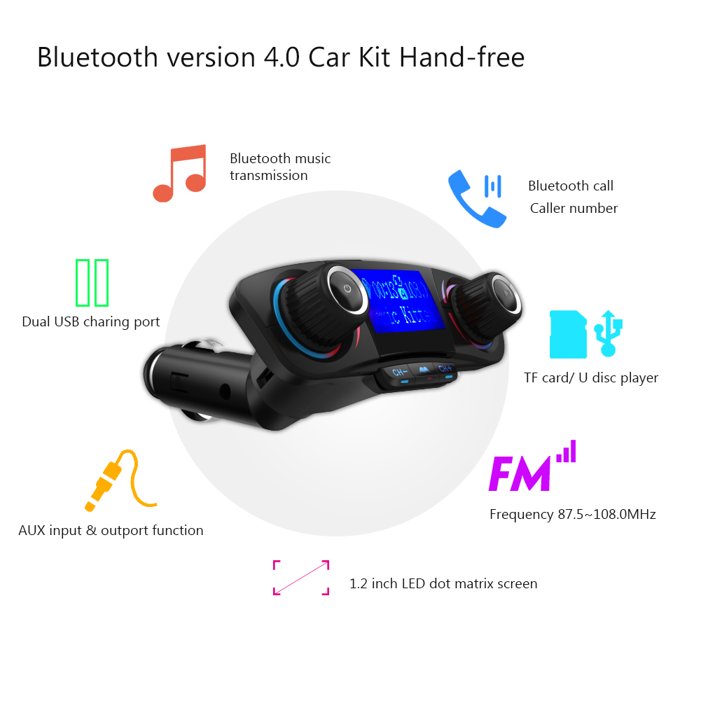 Eincar Bluetooth FM Transmitter for Car, Wireless Radio Transmitter Adapter with USB Port, Music Player Support Aux Output, TF Card and U-Disk, Hands Free for iPhone, Smartphones