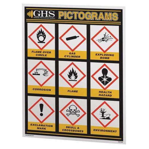 GHS Wall Chart, Ghs Safety, GHS1028