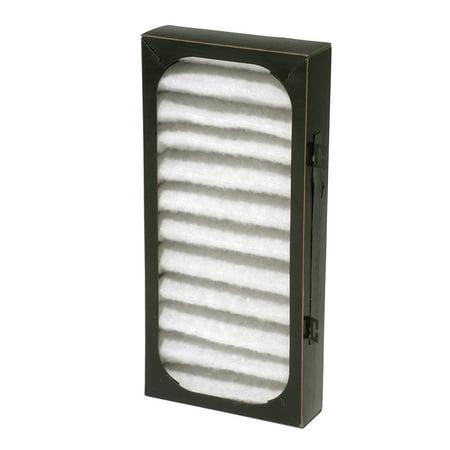 Holmes HAPF21-U4 Air Purifier Replacement HEPA Filter