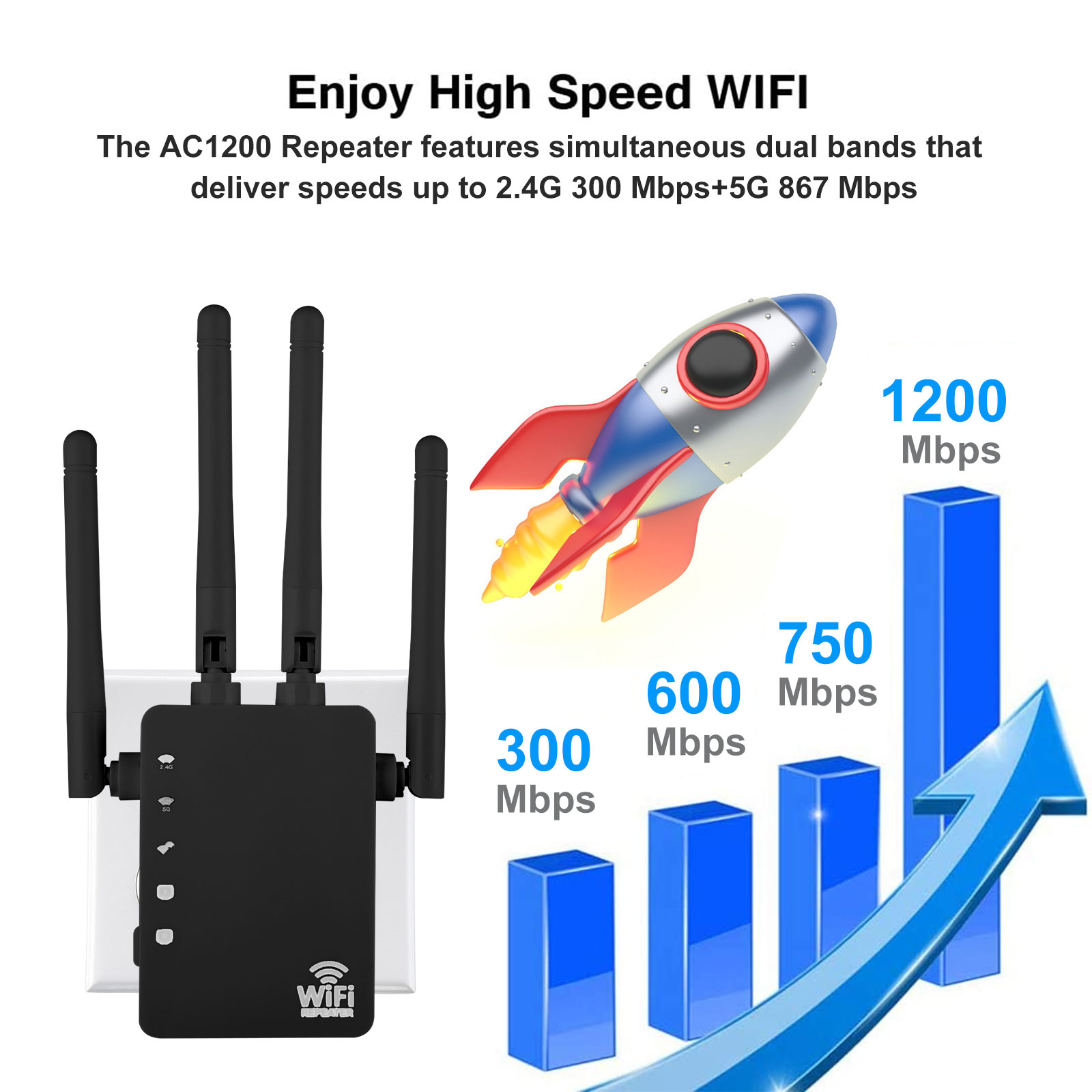 Black 1200Mbps WiFi Range Extender Extend WiFi Signal to Smart Home /& Alex Devices Carantee Wireless Signal Repeater Booster 2.4 /& 5GHz Dual Band 4 Antennas 360/° Full Coverage