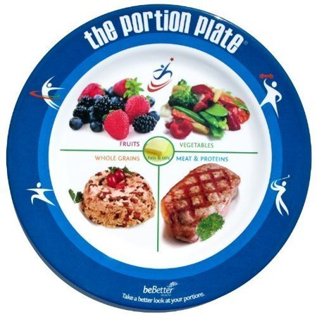 The Adult Portion Plate - Food - Food Service Plate