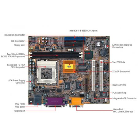 Refurbished-ECSP6SEP-MESiS 5595/620 chipset. Supports Celeron PPGA,FSB 100MHz. 3x -168 pinsockets upto 1.5GB of SDRAM (PC100). 3 x PCI and 1 ISA slots. Onboard Audio and video. Micro ATX form