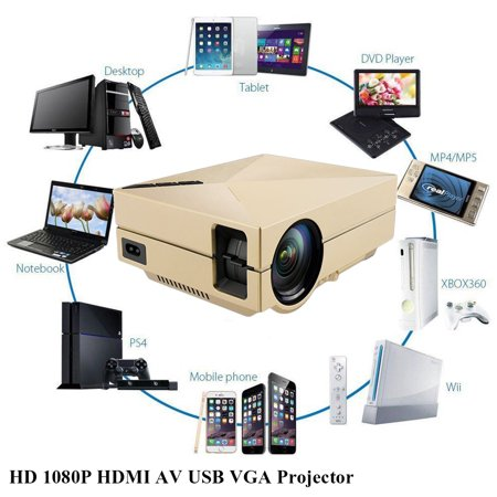 Mini Portable Home Cinema Theater Led Projector Hd 1080P Hdmi Av Usb Vga Double Shooting And Protection Design