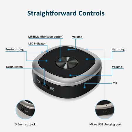 Bluetooth 4.1 Transmitter And Receiver, 3.5mm Wireless Audio Adapter with APT-X Low Latency And Multi-Point Access for TV / Home Sound System - image 1 de 8