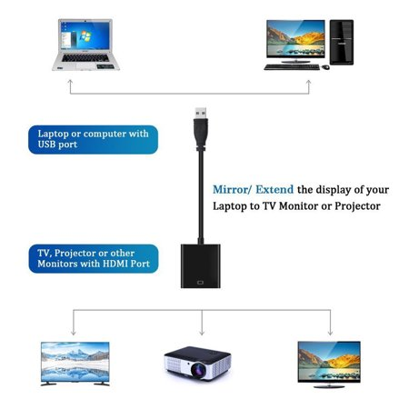 USB 3.0 to HDMI HD 1080P Video Cable Adapter with Audio Output for Windows XP / 10 / 8.1 / 8 / 7 [ NO MAC & VISTA